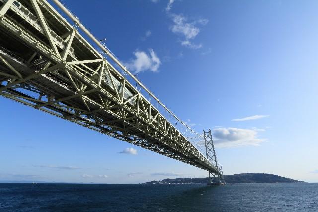 鉄橋イメージ